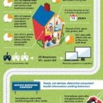 Digital Health Strategy Infographic