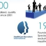 HealthCare Recruiters International: since 1984, 6000 placements since 2001