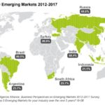 Emereging Healthcare Markets