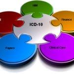 ICD-10 Image