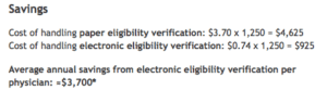 Savings from eledtronic patient eligibility verification