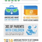 Telehealth infographic 2015