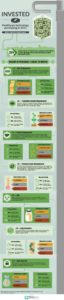 Infographic- healthcare technology purchasing in 2015