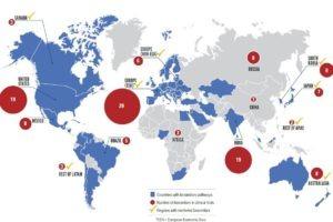 global biosimilars market - HCRI