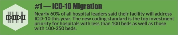 ICD-10 migration