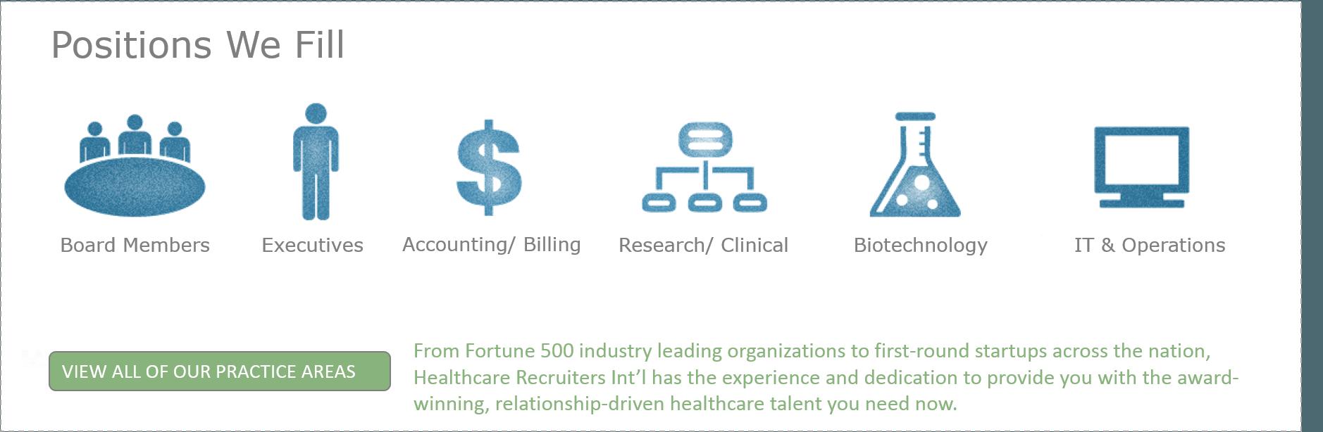 healthcare recruiters international